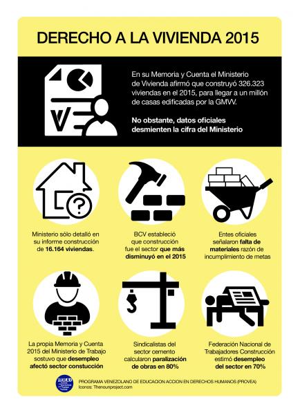 info_vivienda2015-434x600